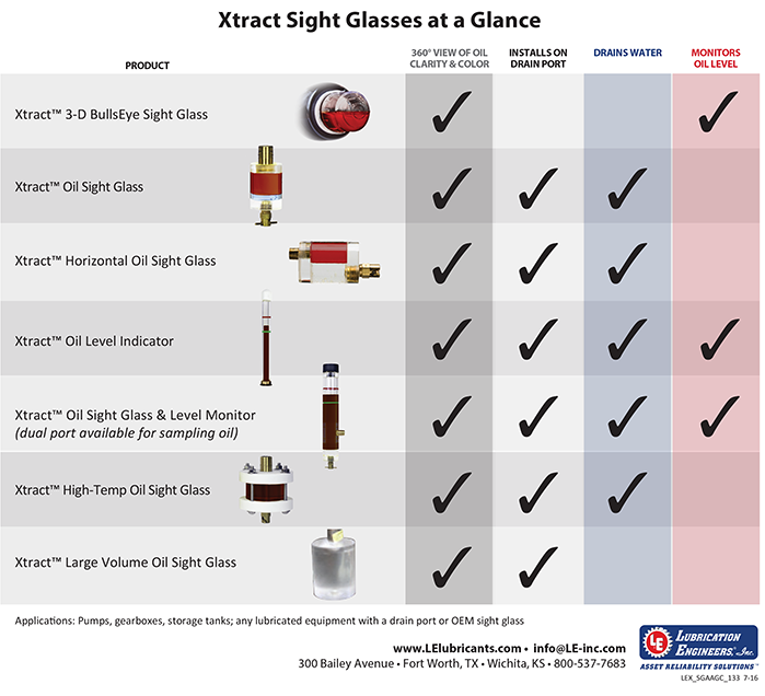 xtractsightglasses_ataglancechart_big
